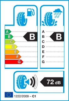 Sample of the new EU Tyre Labels